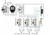 Схема підключення лічильника електроенергії. Як підключити електролічильник правильно